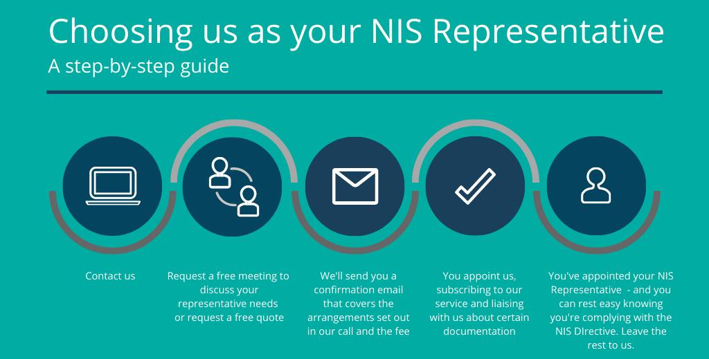 NIS Representative infographic